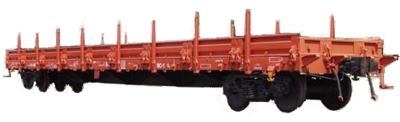 Типы и размеры железнодорожных вагонов